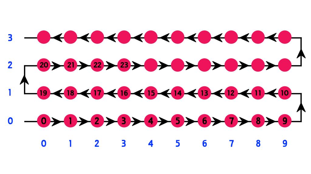 Pixel LED Vesak Flag blub laying diagram